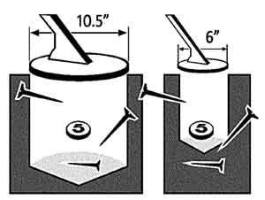 Катушки для металлоискателей X-Terra фирмы Minelab